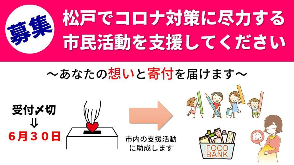 者 松戸 の コロナ 感染
